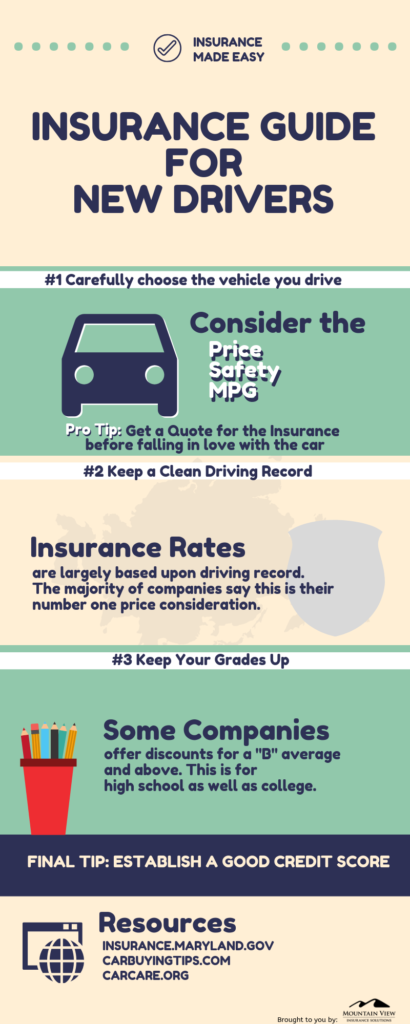 insurance guide for new drivers